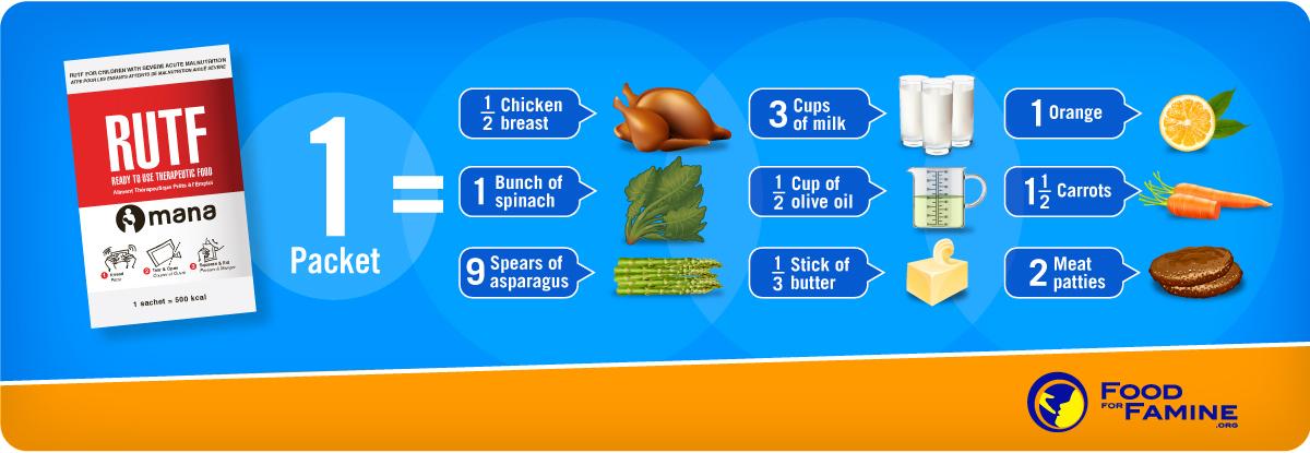 FFF-food-infographic-2014_72_dpi